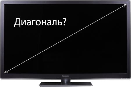 какой диагонали должен быть ТВ