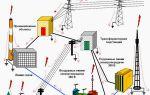 Особенности электроснабжения многоквартирного дома.