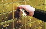 Какие проценты в швейцарском банке?